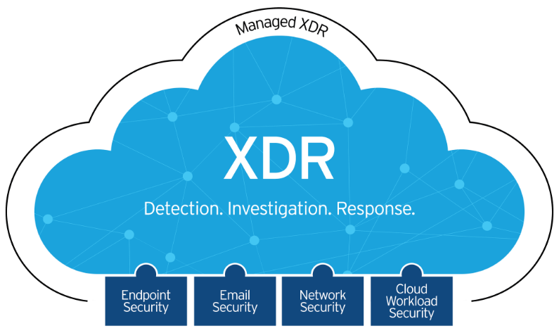 XDR Cloud Graphic