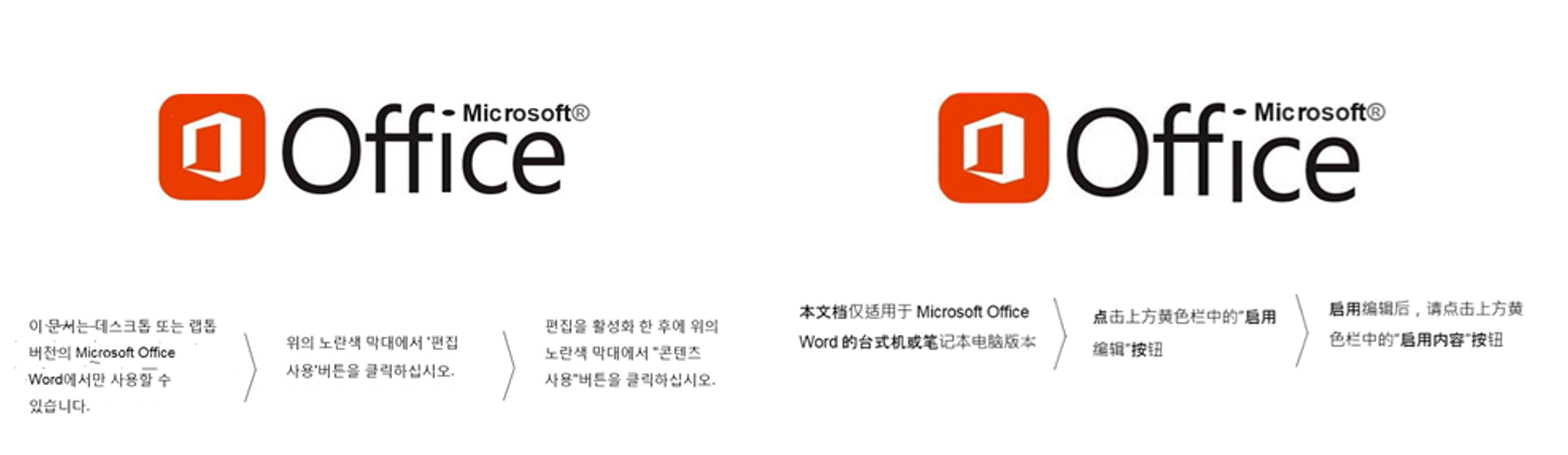Figure 2. Korean language (left), simplified Chinese language (right) Microsoft Office instructions on how to enable macro