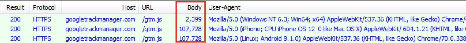 Figure 3. The different scripts downloaded from the skimmer URL for desktop and mobile
