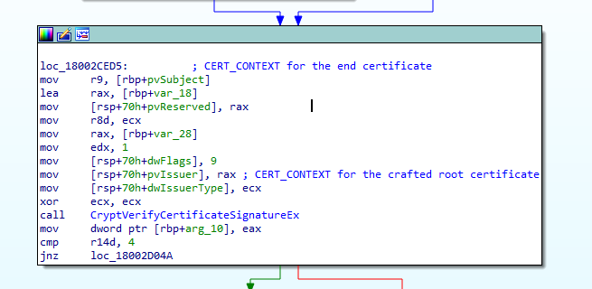 Figure 10. Calling CryptVerifyCertificateSignatureEx() for certificate verification
