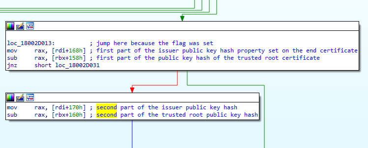 Figure 12. Checking the CERT_ISSUER_PUBLIC_KEY_MD5_HASH on the self-signed certificate against the MD5 hash of the public key in the certificate from the trusted store