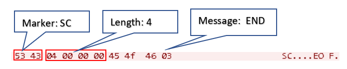 "Figure 24. The ""END"" message sent to the server"