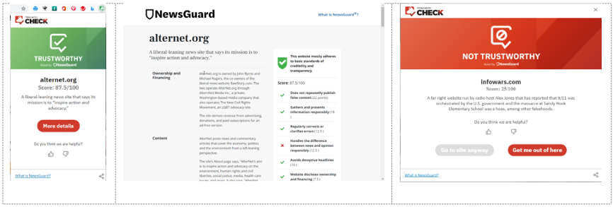 Figure 4. Trend Micro Check in Google Chrome providing Trust Ratings and More Details on News Sources