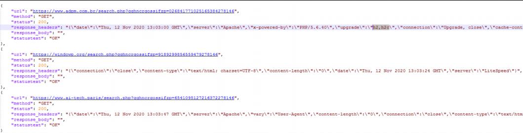 URLs and responses