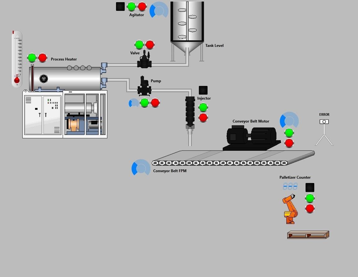 圖 2:人機介面 (HMI) 範例。