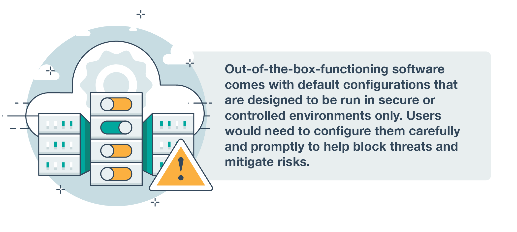 Configure out-of-the-box software carefully and promptly to block threats and mitigate risks