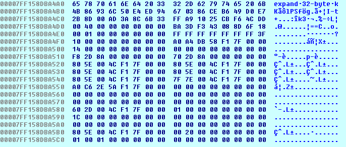 """Using """"expand 32-byte k"""" as a constant in the Chacha20 cipher"""