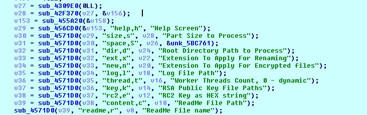 Linux variant parameter parsing