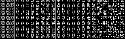 The encrypted format.cfg shellcode
