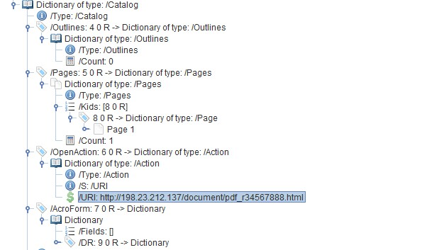 Figure 4. PDF document dictionary