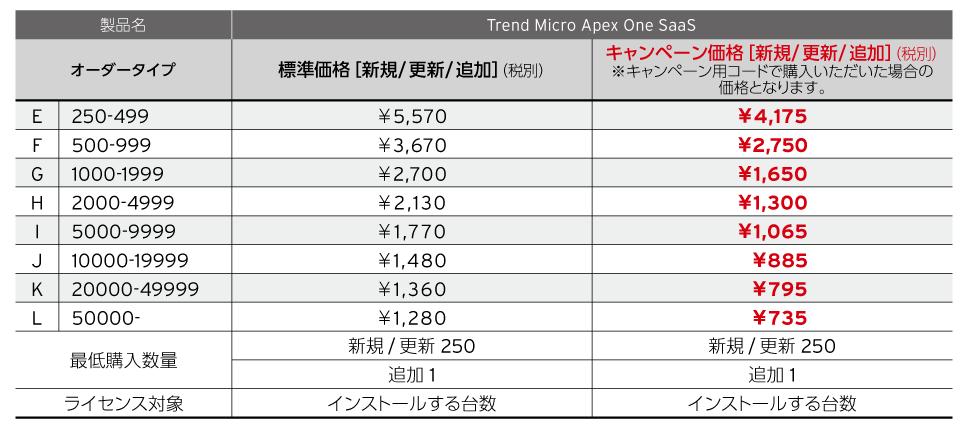 apex one ダウンロード